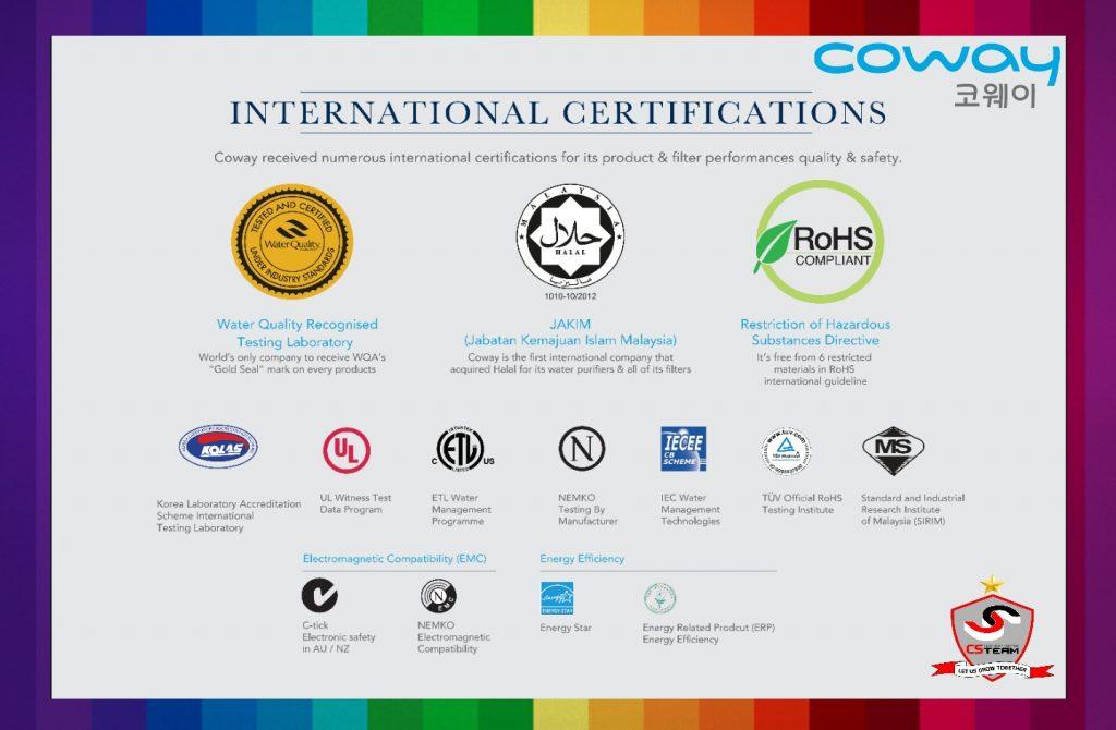 certificate -coway clicks